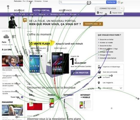 Jonathan Cherki, Content Square : quoi de neuf dans l'expérience utilisateur ? La supra-personnalisation | User Test & Expérience utilisateur | Scoop.it