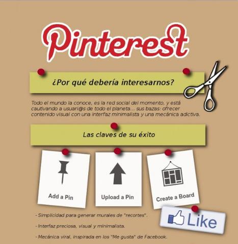 Por qué debe interesarnos Pinterest #infografia #infographic#socialmedia | Reflejos del Mundo Real | Scoop.it