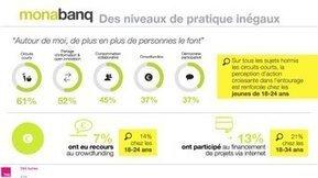 Tweet from @monabanq | La révolution numérique - Digital Revolution | Scoop.it
