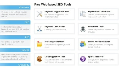 The Indispensable SEO Toolkit by Kristy Hines | KISSmetrics | Agence Profileo : e-commerce Prestashop & Magento | Scoop.it