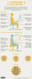 Cómo sentarse bien y cómo colocar mobiliario y ordenador para no sufrir dolores de espalda   Educacion, ecologia y TIC   Scoop.it