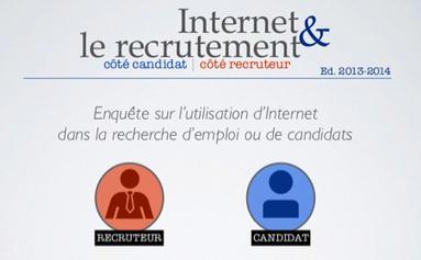 Infographie : le recrutement 2.0, coté candidat et recruteurs | RH et réseaux sociaux | Scoop.it