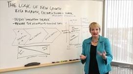 Rita McGrath about The Logic Of New Growth | Innovation | Scoop.it
