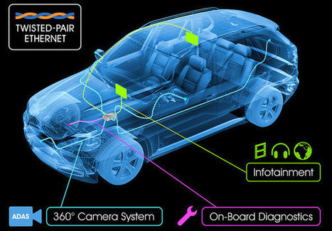 The Coming Car Electronics Revolution | Technobabble | Scoop.it