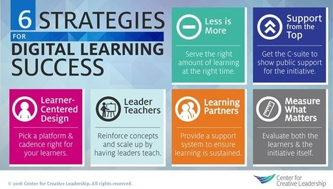 6 Strategies to Make Digital Learning Work - Center for Creative Leadership | Soup for thought | Scoop.it