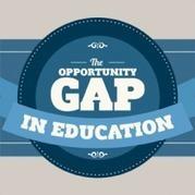 Online Colleges - Browse 2013's Best Online Schools | Formation, e-learning, cultures numériques et Web 2.0 : Le Numérique au Service de la Pédagogie (et pas le contraire) | Scoop.it