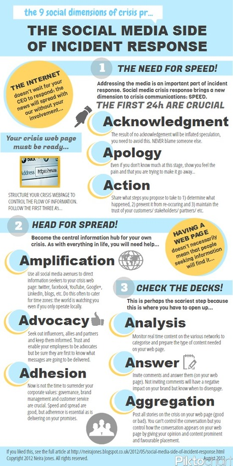 The Social Media Side Of Incident Response... And The 9 Social Dimensions Of Crisis PR | Marketing Your Brand | Scoop.it