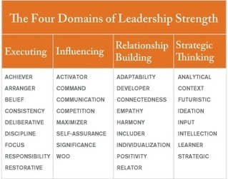 What Makes a Great Leadership Team? | educational leadership and vision | Scoop.it