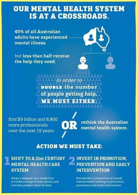 ReachOut.com by Inspire Foundation | Crossroads ahead for Australian mental health system | Mobile mental health | Scoop.it