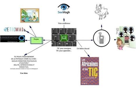 TIC pour enseigner, TIC pour apprendre : quelles stratégies ? Quelles perspectives ? - [Adjectif] | AprendiTIC | Scoop.it