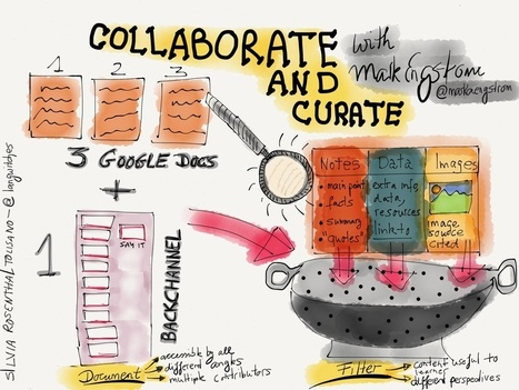 Building Content Knowledge: Collaborate and Curate | The Slothful Cybrarian | Scoop.it