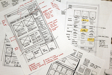 Sketched Wireframe | Inspiration wireframe | Scoop.it
