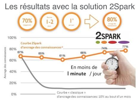 2Spark : conduire le changement, 1 minute par jour | Société 2.0 | Scoop.it