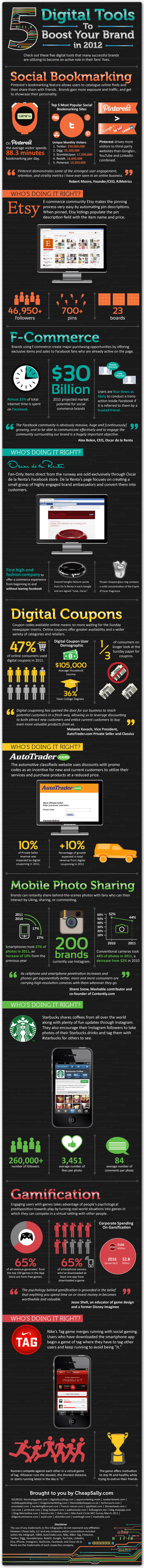 5 Digital Tools to Boost Your Brand in 2012 Infographic | Virtual Options: Social Media for Business | Scoop.it
