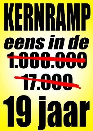 Belgische overheid beschermt burgers onvoldoende tegen kernramp | Verzorgingsstaat janniek | Scoop.it
