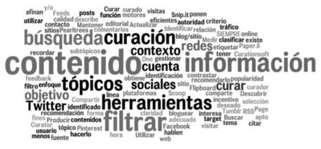 Se habla de ... Curadores de contenido en educación | Herramientas y Recursos Web 2.0 | Scoop.it
