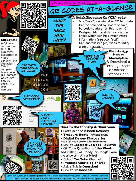 Using QR Codes in Education | District Administration Magazine | Skolbiblioteket och lärande | Scoop.it