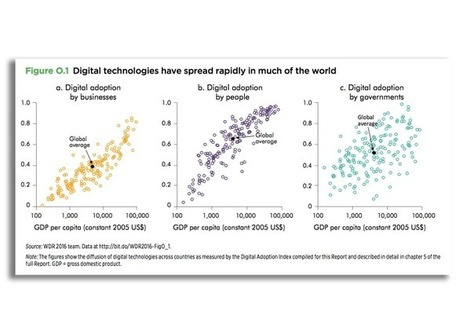 Just Hooking People Up To The Internet Doesn't Close The Digital Divide | Innovation and the knowledge economy | Scoop.it