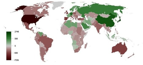 Global current account balances | Economics | Scoop.it