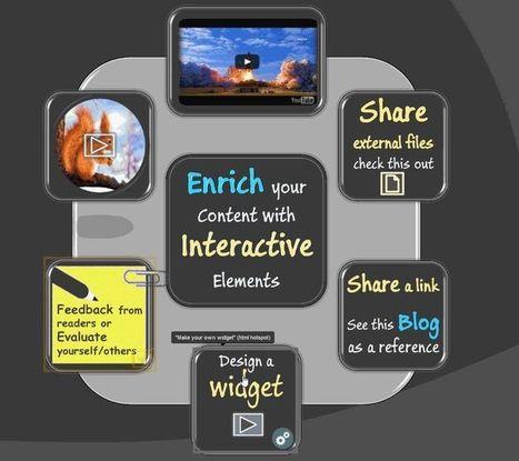 ActiveTextbook | ELE: materiales y herramientas | Scoop.it