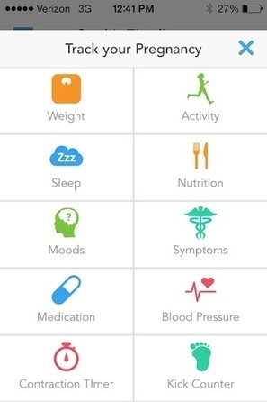 Study: 2 percent of women's health apps were developed by medical professionals | mobihealthnews | El pulso de la eSalud | Scoop.it