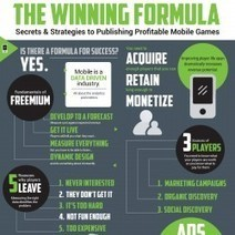Winning Formula for Profitable Mobile Games   Visual.ly   iThinks and the Making Movement   Scoop.it