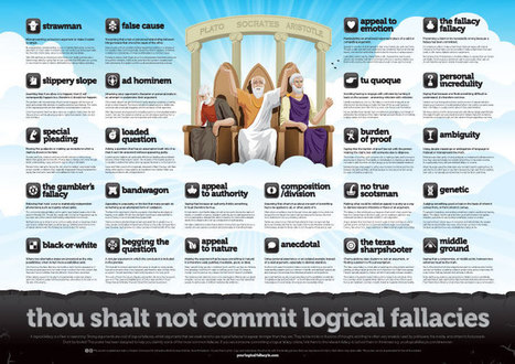 Thou shalt not commit logical fallacies | Picturing It | Scoop.it