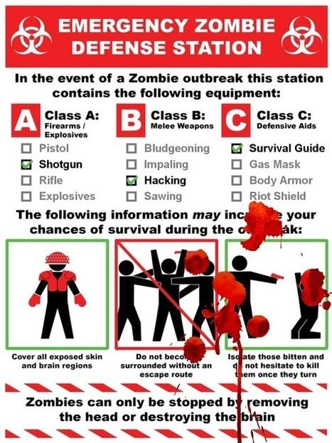 Zombie Sign Maker | Zombie Mania | Scoop.it