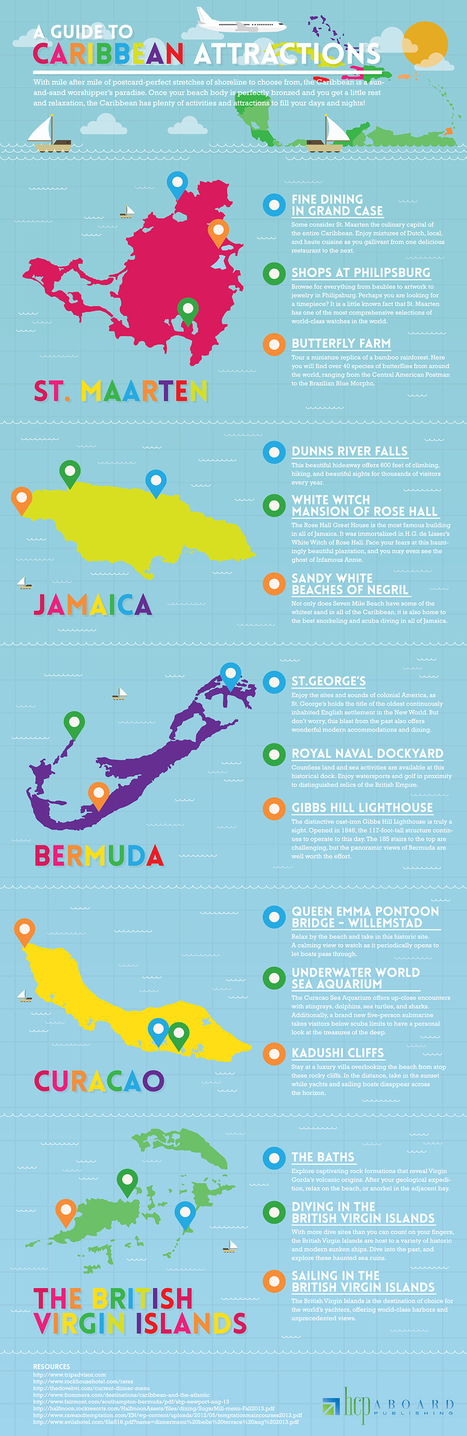 Fun Infograph Guide to Caribbean Attractions | Caribbean Islands | Scoop.it
