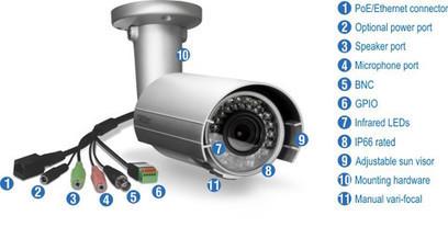 Outdoor HD Vari-Focal PoE Day/Night Camera   Dueltek Distribution   Dueltek Distribution   Scoop.it