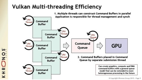 Vulkan: Scaling to multiple threads - Imagination Blog | opencl, opengl, webcl, webgl | Scoop.it