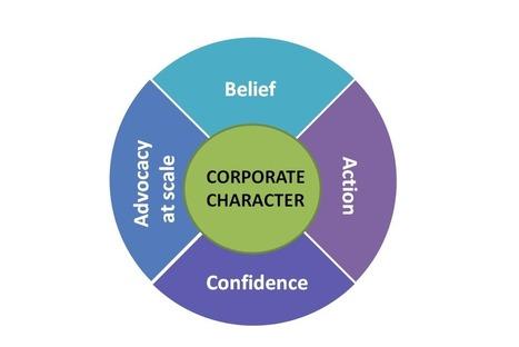 Los dircom como conservadores del carácter corporativo | Autodesarrollo, liderazgo y gestión de personas: tendencias y novedades | Scoop.it