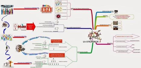 Gestion des Connaissances: La stigmergie pour entrer dans l'ère de la contribution | transition digitale : RSE, community manager, collaboration | Scoop.it