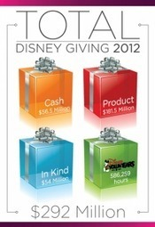 Spotlight on Disney: A Leader in Corporate Giving - Double the Donation | CSR for Research | Scoop.it
