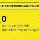 Infografiek: GAS-boetes in Merchtem | Gemeentelijke Administratieve Sancties | Scoop.it