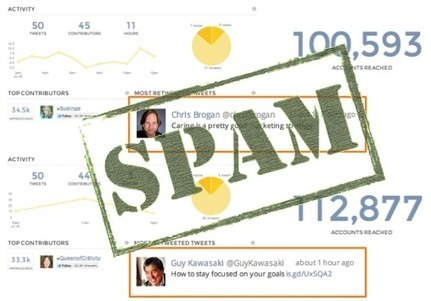 Social Spam: Why Your Social Media Strategy is BS | The Twinkie Awards | Scoop.it