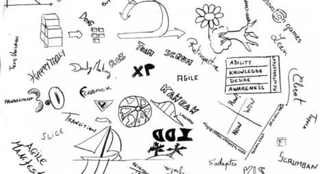 Le dessin et la vidéo pour comprendre l'Agilité | Open Source Thinking | Scoop.it