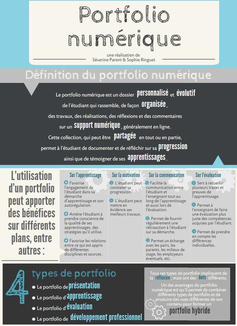 Portfolio numérique | Dossiers | Publications | Profweb | Accompagner la démarche portfolio | Scoop.it