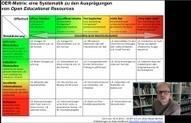 OER-Matrix: eine Systematik zu Ausprägungen von Open Educational Resources | oer ticker | Scoop.it