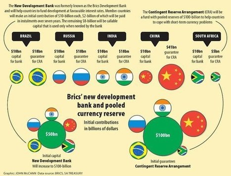 SA to access cheaper Brics cash | Business ... - Mail & Guardian | GIBS | Scoop.it