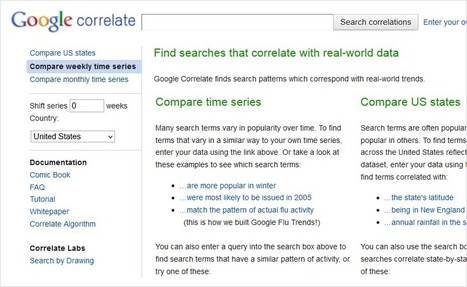How to Find Long Tail Keywords – Keyword Research: The Definitive Guide   Content Strategy  Brand Development  Organic SEO   Scoop.it