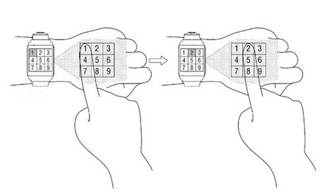 Samsung : une montre avec un projecteur pour transformer la main en écran tactile - CNET France | Post-Sapiens, les êtres technologiques | Scoop.it