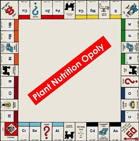 Plant Nutrition-Opoly? | Plant nutrition & stress | Scoop.it