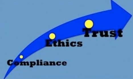 Beyond compliance (Part Two): How to be a trust-basedleader - The FCPA Blog - The FCPA Blog   Leadership Values   Scoop.it