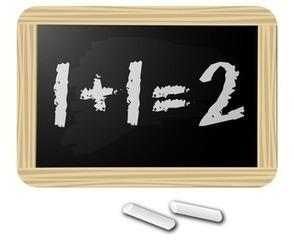Produire en interne ou sous-traiter ? Les deux ! - - | Formations à distance | Scoop.it
