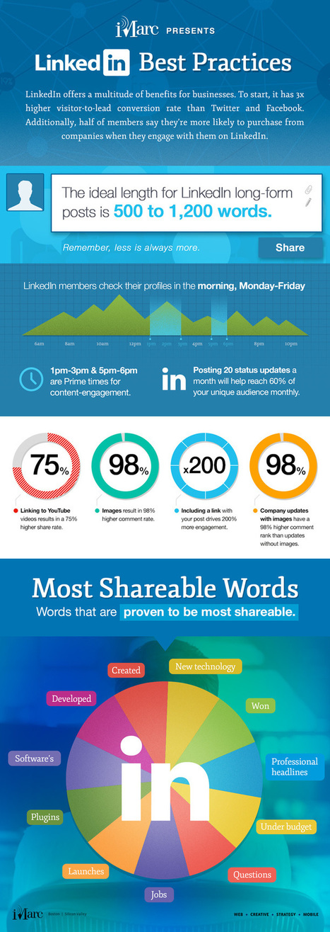 How to Get the Most Out of #LinkedIn [INFOGRAPHIC] | Bussines Improvement and Social media | Scoop.it