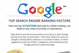 Top 10 Google Search Engine Ranking Factors | Business in a Social Media World | Scoop.it