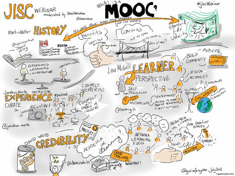 MOOCs and copyright law | Learning with MOOCs | Scoop.it