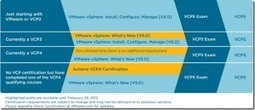 VCP 5 Exam Thoughts andExperience | From zero to VCP5 | Scoop.it