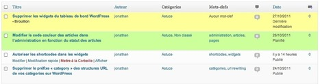 Modifier le code couleur des articles dans l'admin WordPress | Wordpress | Scoop.it